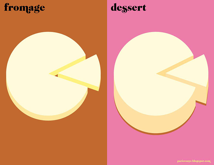 Fromage and Dessert